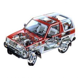 Feroza 1989-1994