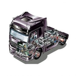 Actros MP1 1996-2002