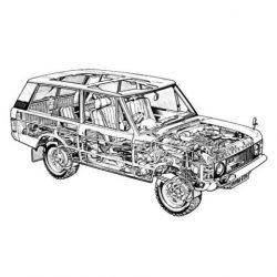 Range Rover 1970-1986