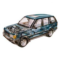 Range Rover 1994-2002