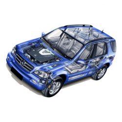 Clase ML W163 2001-2005