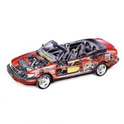 900 1993-1998