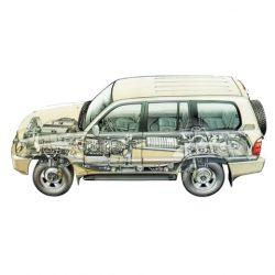 Land Cruiser 1998-2002