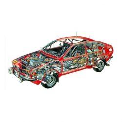 Alfetta 1976-1990