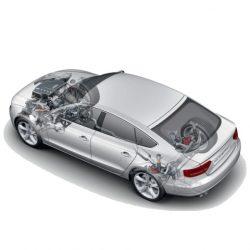 A5 8T Sportback 2009-2012