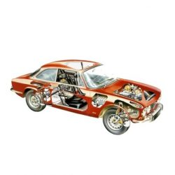 2000 GT Veloce 1971-1976