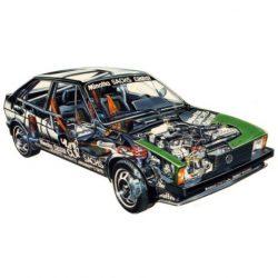 Scirocco 1974-1980